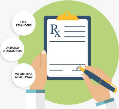 NHS Repeat Prescription